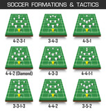 Soccer cup formation and tactic . Set of perspective view football field and players on white isolated background . Vector for international world championship tournament 2018 concept