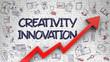 Creativity Innovation Drawn on White Brickwall. 3d