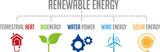 Erneuerbare Energien_mit Symbolen_bunt