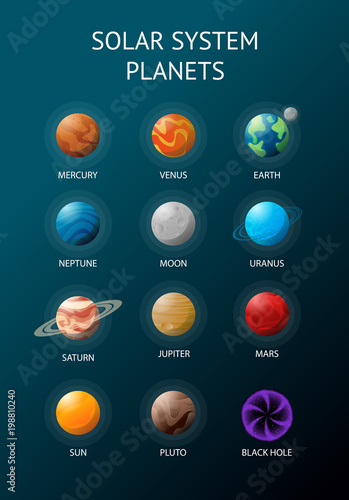 Solar system planets with names and black hole on blue background.  - 198810240
