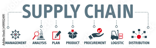 Banner supply chain management vector illustartion concept