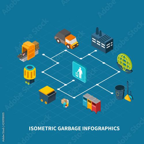 Garbage Refuse Isometric Flowchart