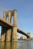 Brooklyn Bridge - The Most Famous Bridge of New York