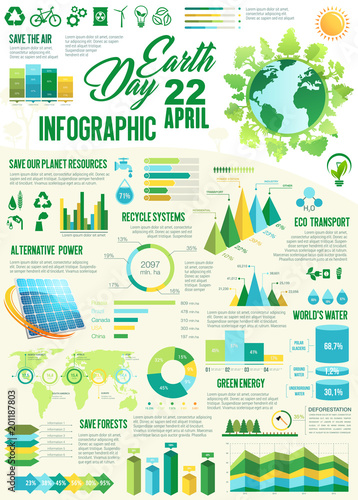 Ecology protection infographic of Earth Day design