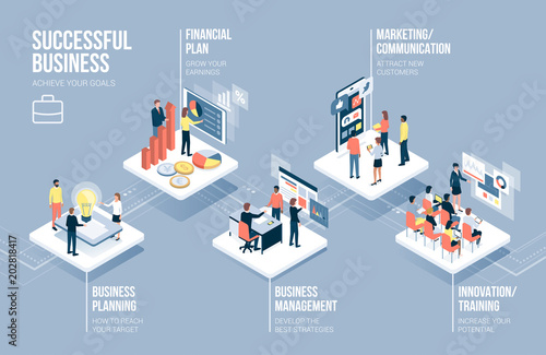 Wall mural Business and technology infographic