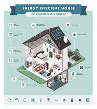 Contemporary Energy Efficient House Interiors Sticker