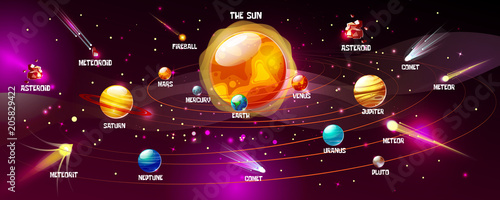Fototapeta Solar system vector illustration of sun and planets. Cartoon space Earth, Moon or Jupiter and Saturn planets with astronomical objects meteorites, asteroids and comets on galaxy background