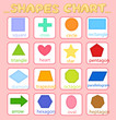 Educational Coulourful Shapes Chart on Pink - 206570236