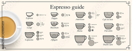 Set of espresso coffee types. Vector illustration. Ready to use for your design, presentation, promo, ad. EPS10.