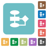 Flowchart rounded square flat icons - 210287692