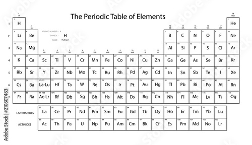 Periodic Table Of Elements Black And White Colors Buy