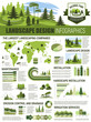 Landscape architecture infographic with chart, map