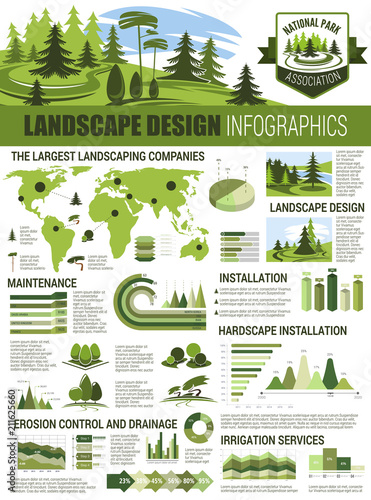 Wall mural Landscape architecture infographic with chart, map