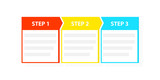 Three 3 easy steps process template - 212084079