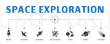 horizontal space exploration banner concept template with simple icons. Contains such icons as rocket, spaceship, astronaut and more - 213988455