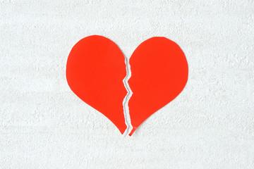 心の崩壊イメージ