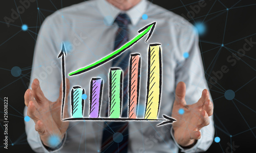 Concept of financial growth