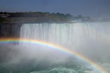 Niagara Falls rushing waters
