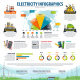 Electricity infographic of energy generation graph - 216587458