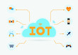 Internet of things concept,devices and connectivity icon.Vector illustration