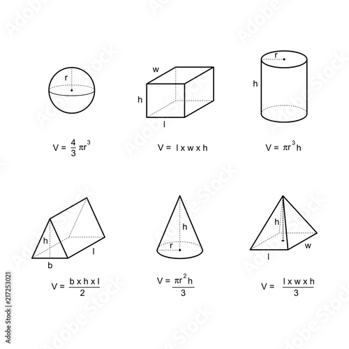geometry area and volume formulas on white background vector