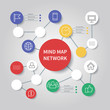 Mind map network diagram. Mindfulness flowchart infographic vector template