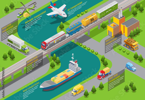 Fototapeta Isometric Transportation Infographic Template