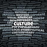 Culture word cloud - 220072803
