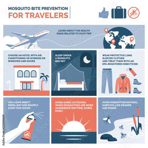 Mosquito bite prevention for travelers infographic - 220140669