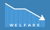 Welfare - decreasing graph - 220295077