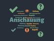 Das Wort - Anschauung - abgebildet in einer Wortwolke mit zusammenhängenden Wörtern - 221929225