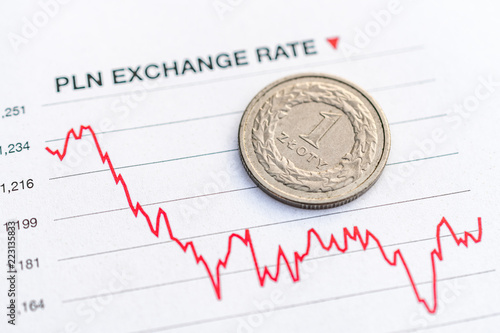 Polish Zloty Exchange Rate Coin Placed On A Red Graph Showing Decrease In