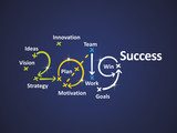 Success 2019 blue background vector - 224605250
