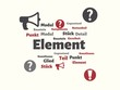 Das Wort - Element - abgebildet in einer Wortwolke mit zusammenhängenden Wörtern