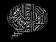 Leinwanddruck Bild - Das Wort - Finanzierung - abgebildet in einer Wortwolke mit zusammenhängenden Wörtern