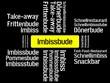 Das Wort - Imbissbude - abgebildet in einer Wortwolke mit zusammenhängenden Wörtern - 227604450
