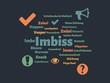 Das Wort - Imbiss - abgebildet in einer Wortwolke mit zusammenhängenden Wörtern - 227604458
