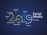 Social Media 2019 word cloud blue background vector - 229621028