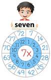 Math number multiplication circle - 232142092