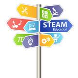 STEAM STEM Education Sign. Science Technology Engineering Arts Mathematics. - 232958816