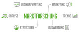 Marktforschung Infografik Grün