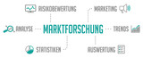 Marktforschung Infografik Türkis