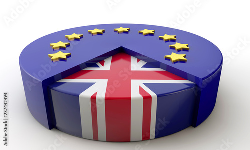 Leinwandbild Motiv Brexit concept. European union and United Kingdom pie chart. 3D Rendering