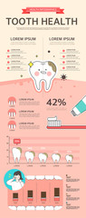 Tooth Health Infographic with charts and other elements. © DAWOOL