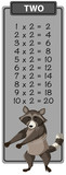 Raccoon on math times table © blueringmedia