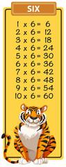 Math six times table © blueringmedia