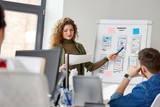 business, technology and people concept - woman showing user interface design on flip chart to creative team at office presentation - 239643474
