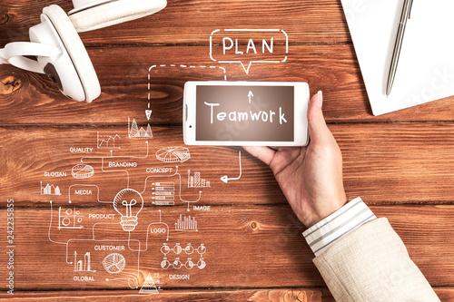 Modern technologies for business