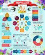 Easter Holiday Egg Hunt tradition infographic