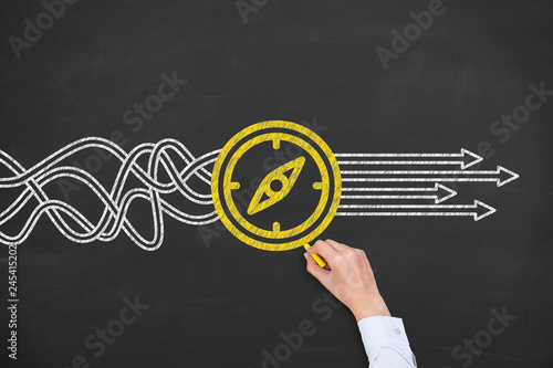 Leinwandbild Motiv Direction Solutions Concepts on Chalkboard Background